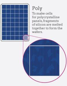 Profusion PolyCrystalline Solar